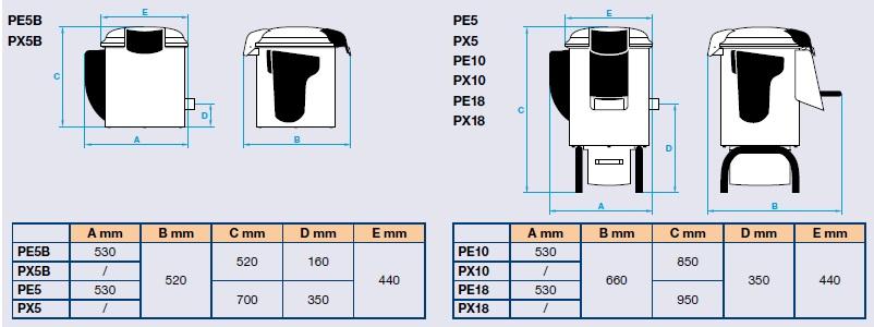 Descascador de Batatas PX5B