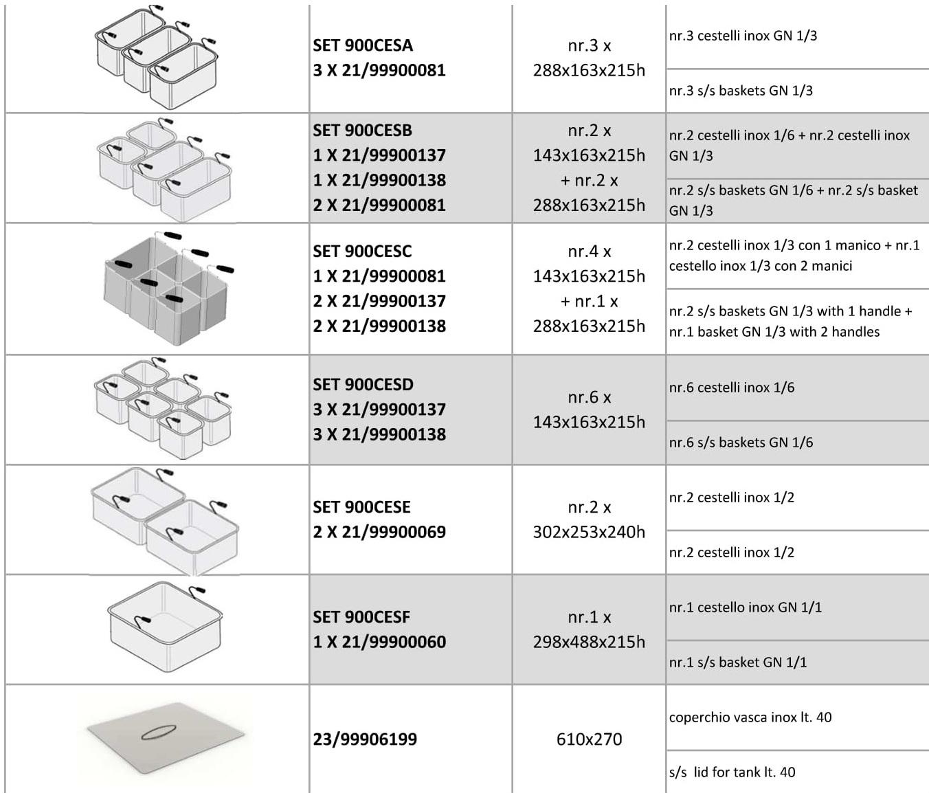 Conjunto de cestos para Cozedor de Pasta E9/CPE2V1 e E9/CPE4V2